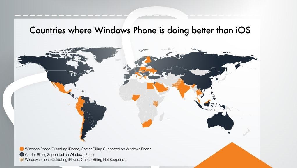 Jobban áll a Windows Phone szénája, egy statisztika szerint