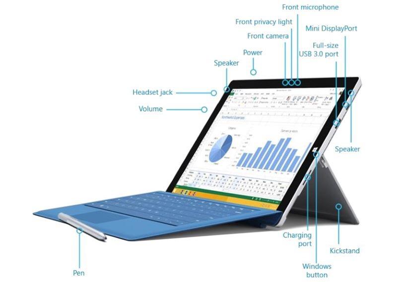 Letölthető a Surface Pro 3 felhasználási útmutatója