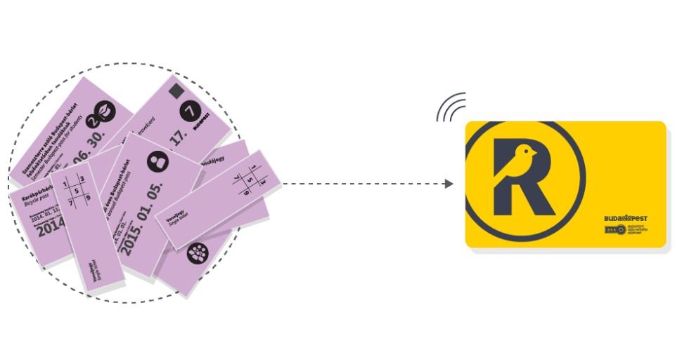 Végre elkészülhet a BKK elektronikus jegyrendszere?