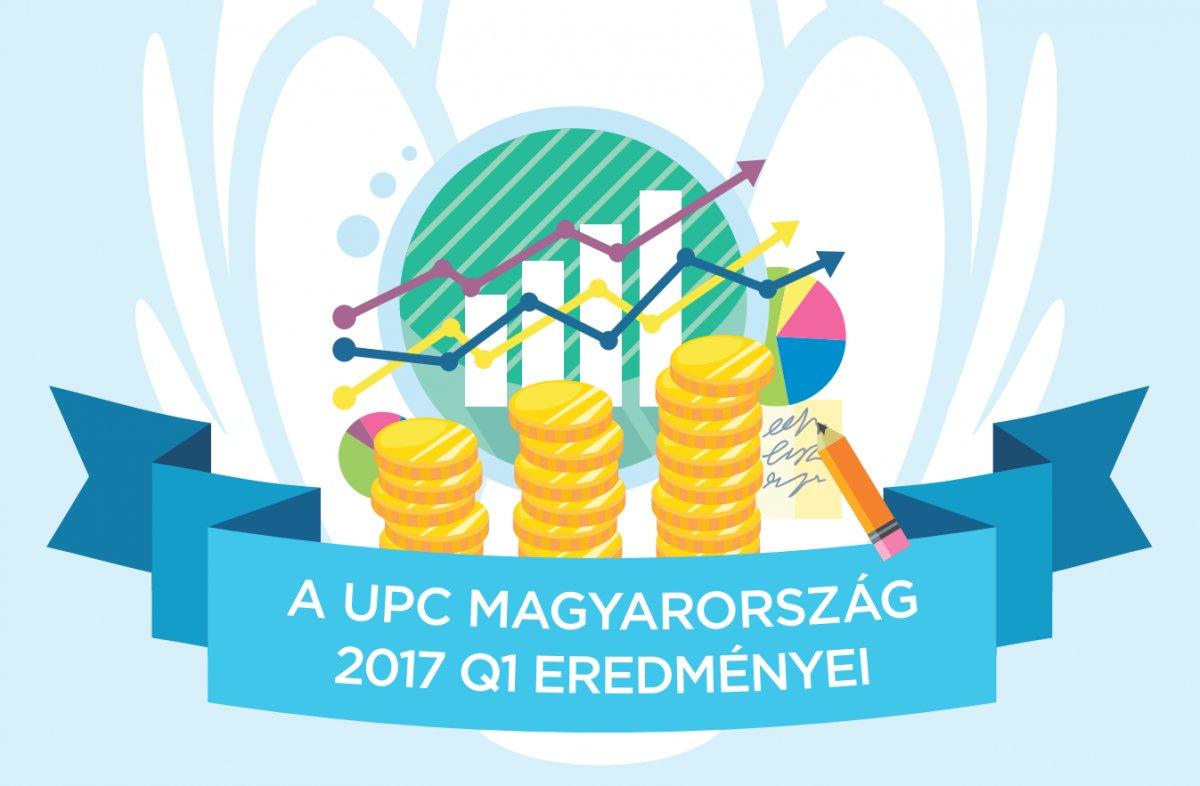 Szinte mindenben javított az UPC Magyarország