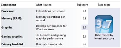 [Hogyan] Windows 8.1 élményindex?